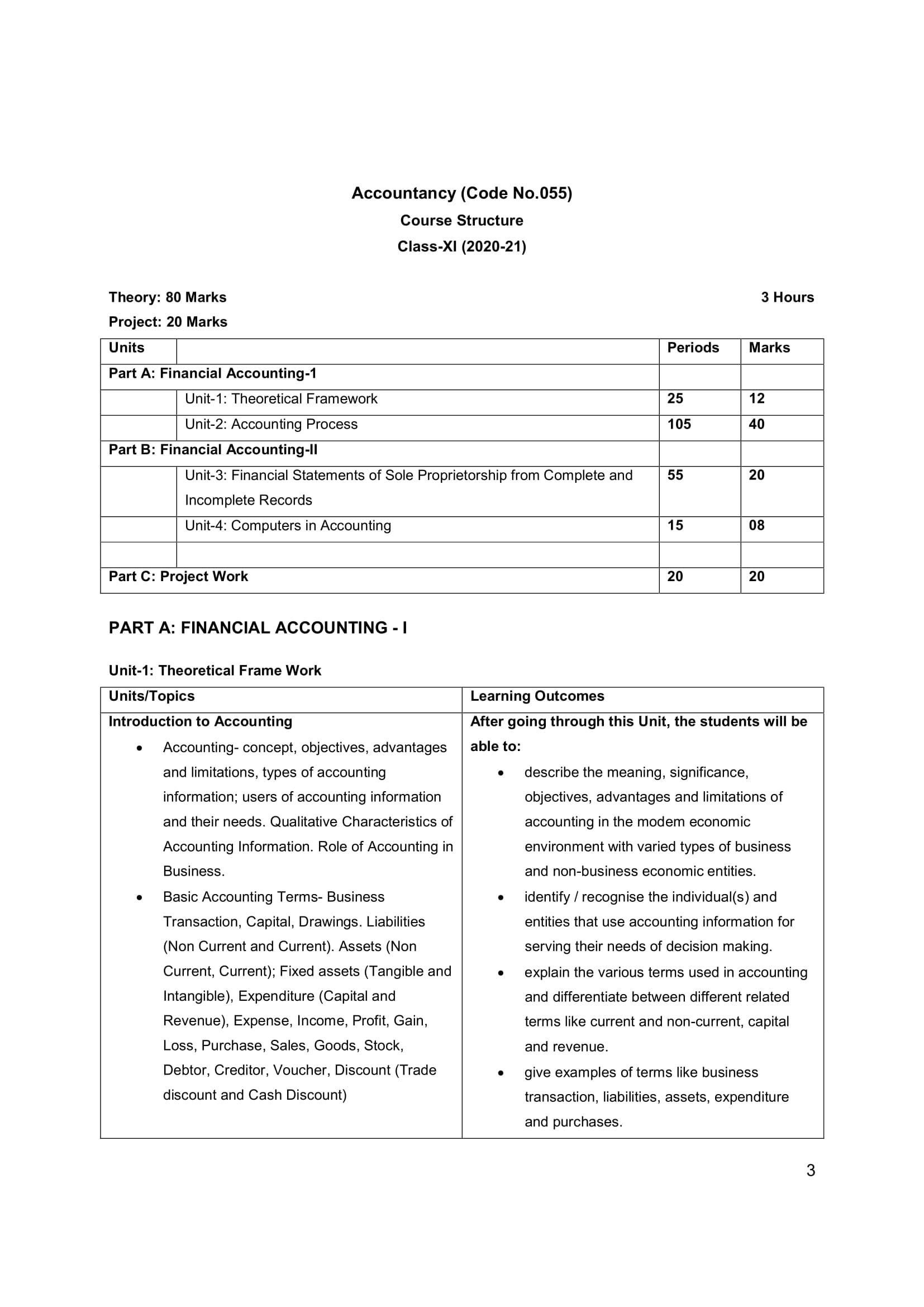 Accountancy Sr.Sec 2020 21 03