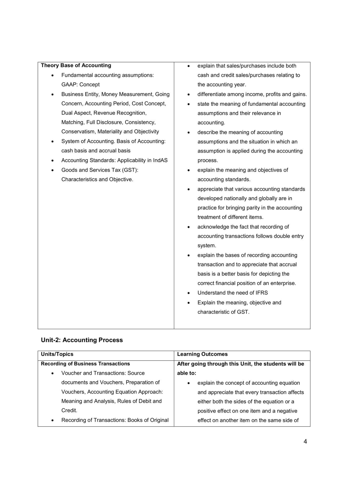 Accountancy Sr.Sec 2020 21 04