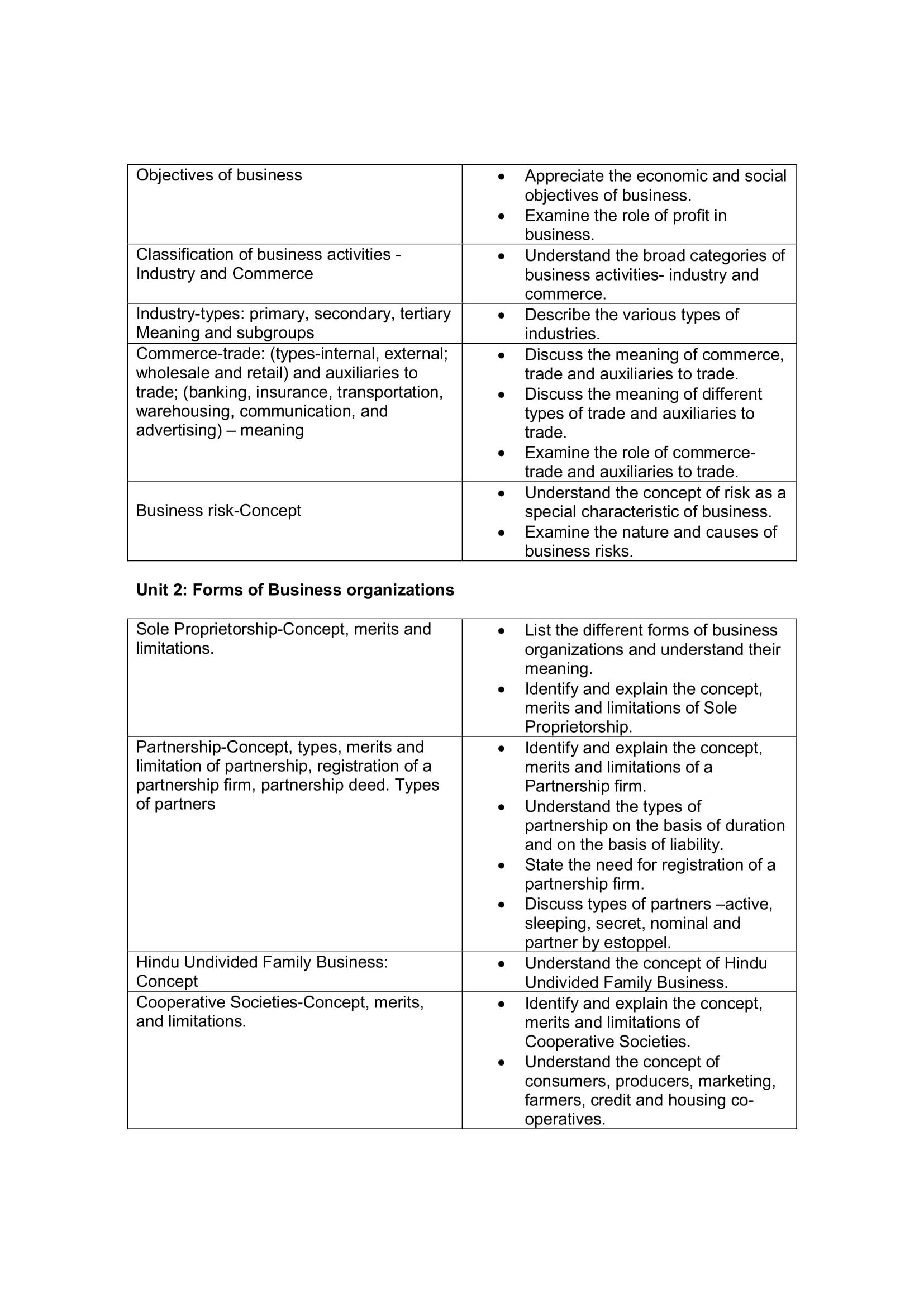 BusinessStudies Sr.Sec 2020 21 2 03