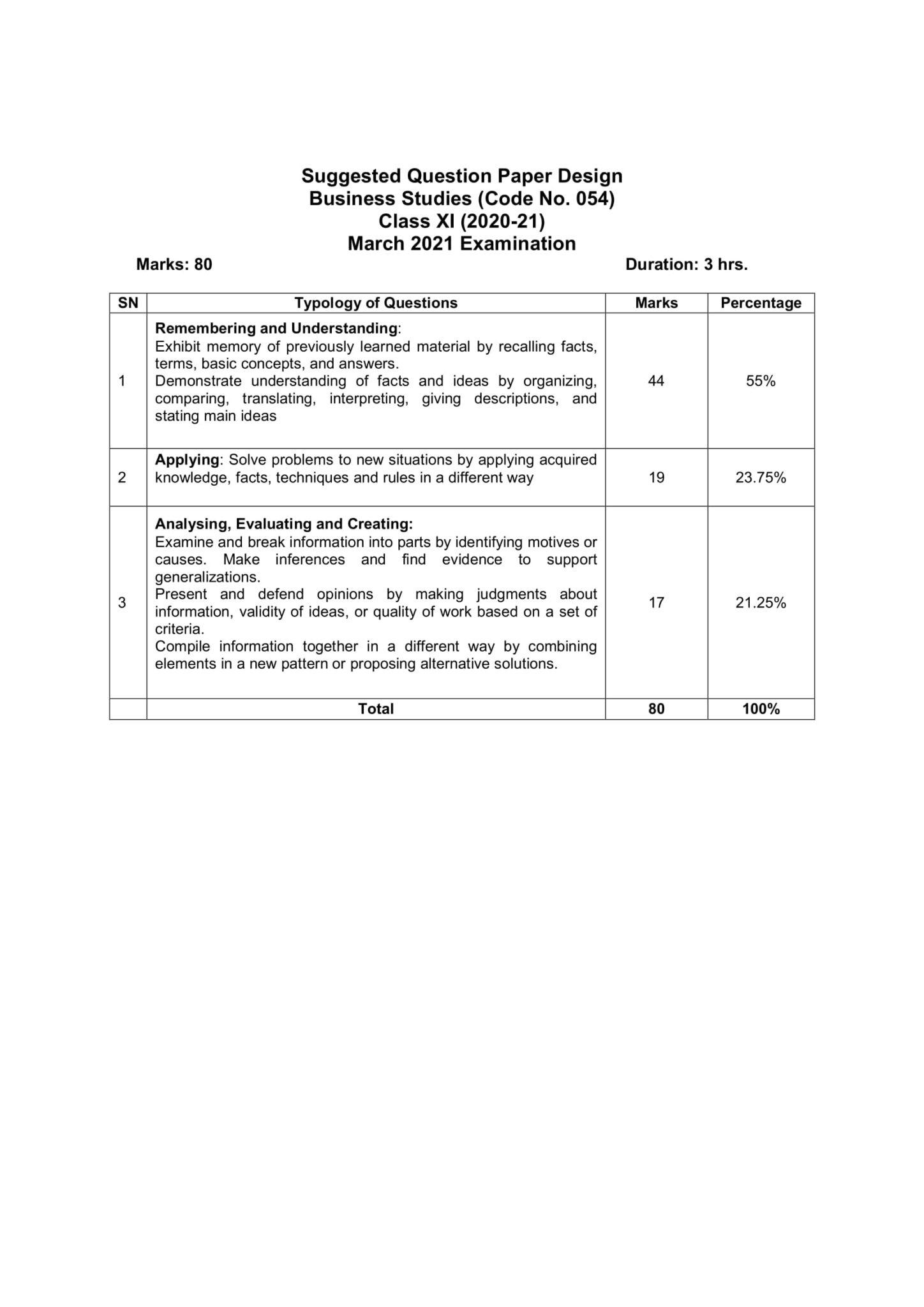 BusinessStudies Sr.Sec 2020 21 2 08
