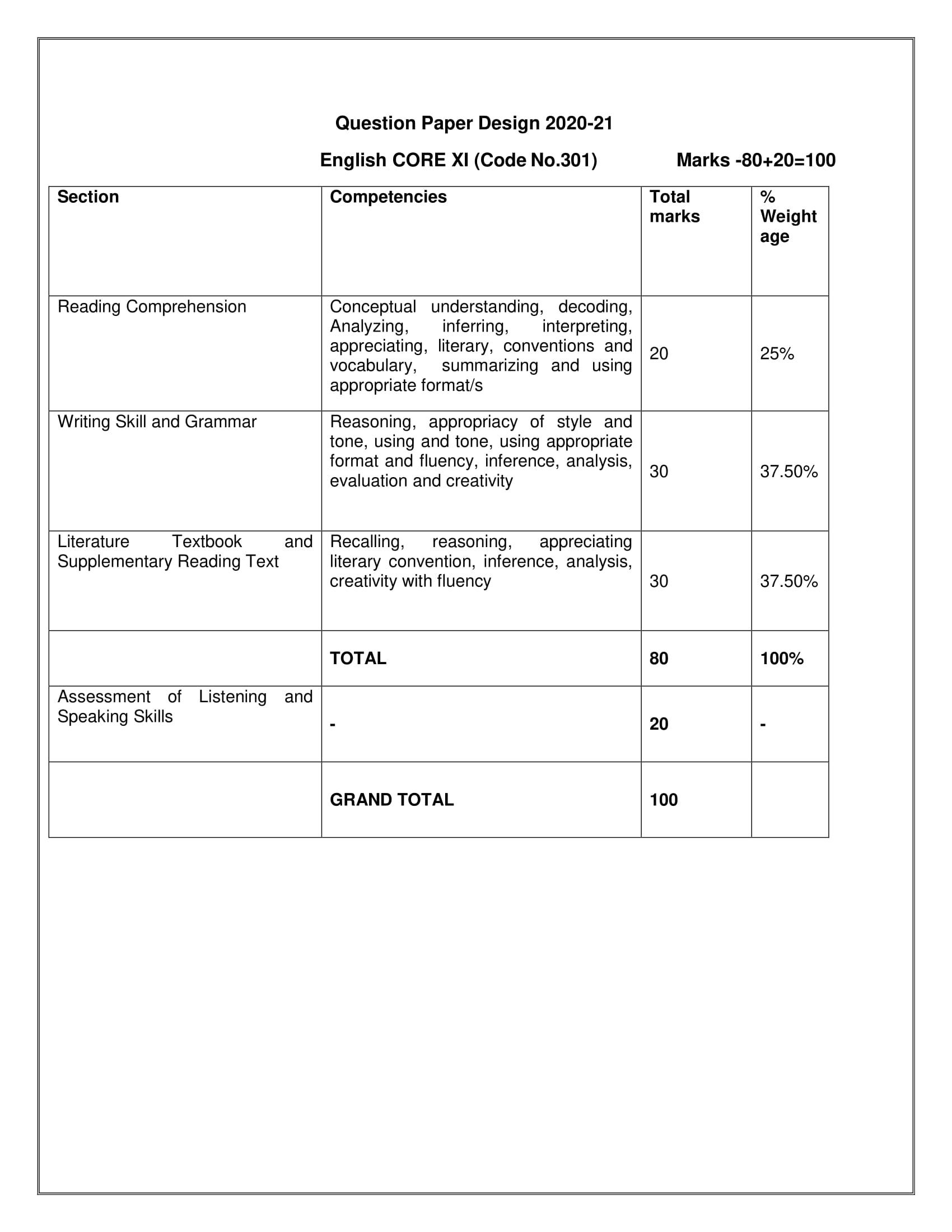English.core Sr.Sec 2020 21 10