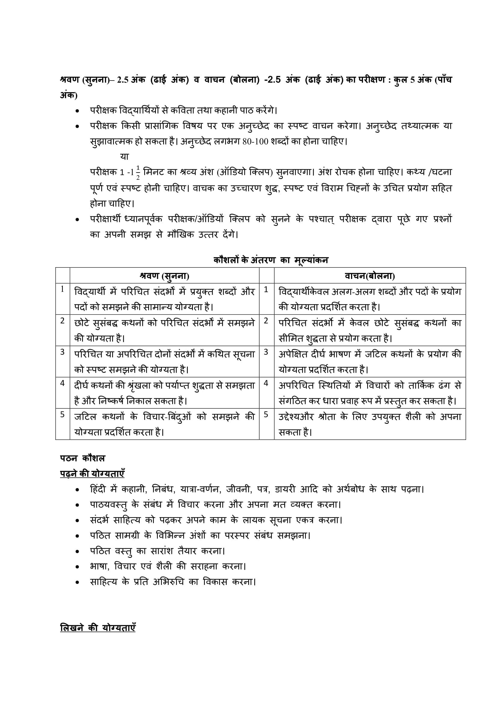 Hindi B Sec 2020 21 class 9 10 03