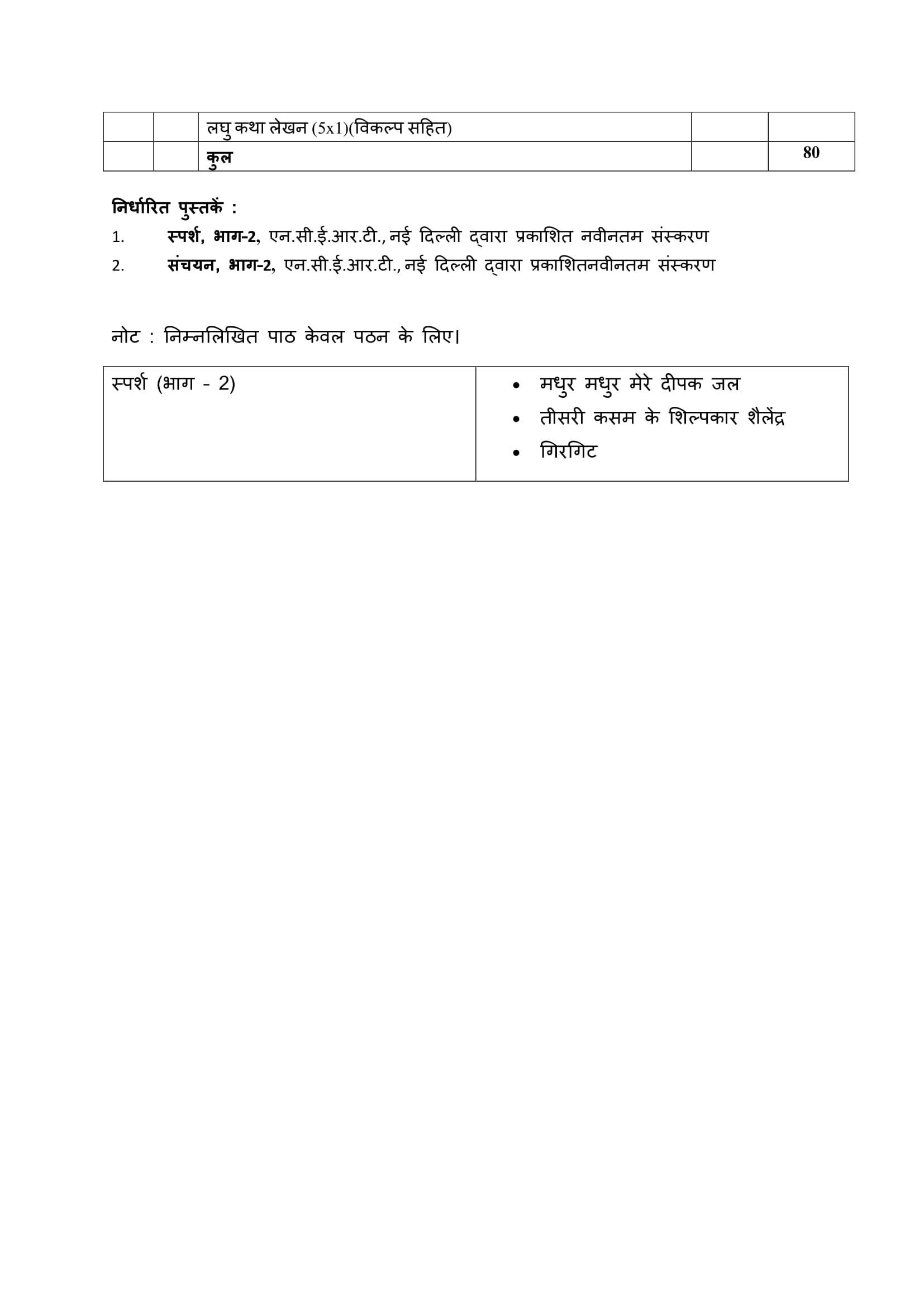 Hindi B Sec 2020 21 class 9 10 09