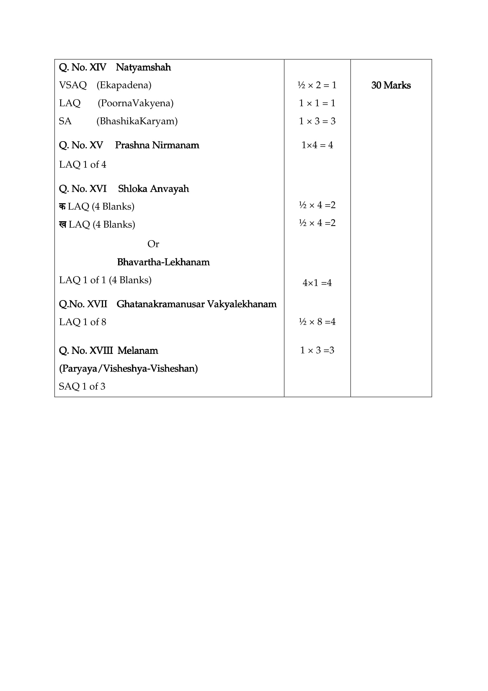 Sanskrit Sec 2020 21 class 9 10 06