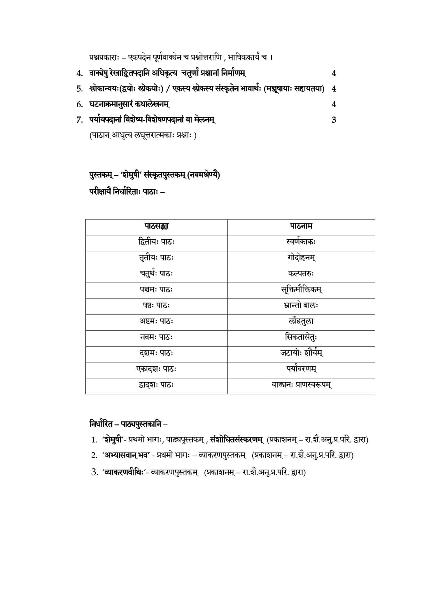 Sanskrit Sec 2020 21 class 9 10 12