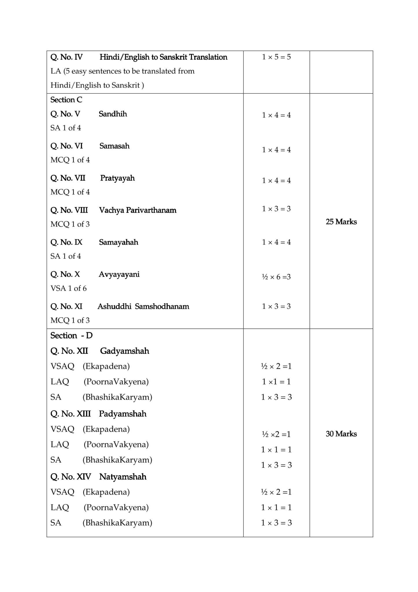 Sanskrit Sec 2020 21 class 9 10 14