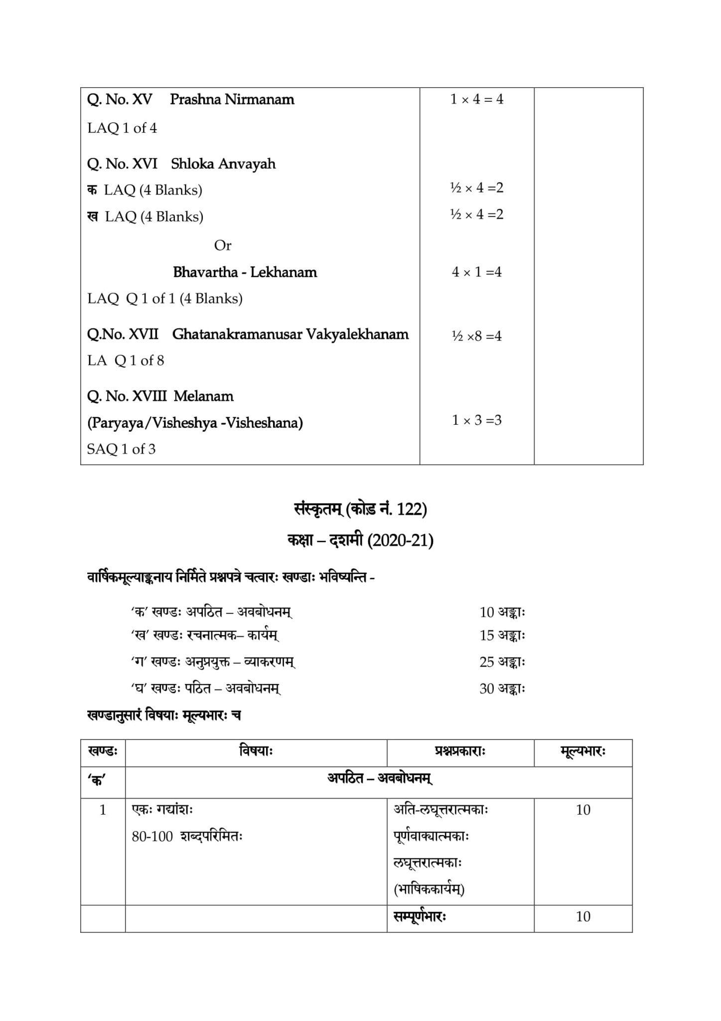 Sanskrit Sec 2020 21 class 9 10 15