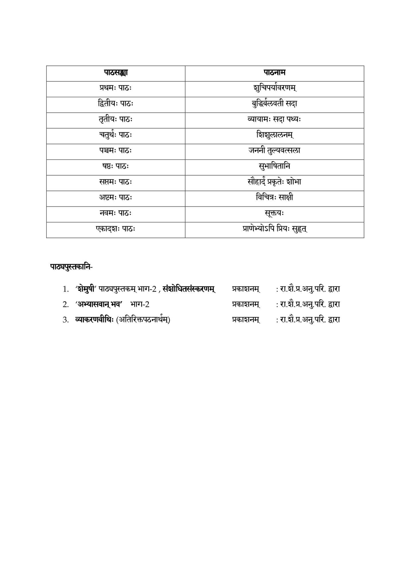 Sanskrit Sec 2020 21 class 9 10 20