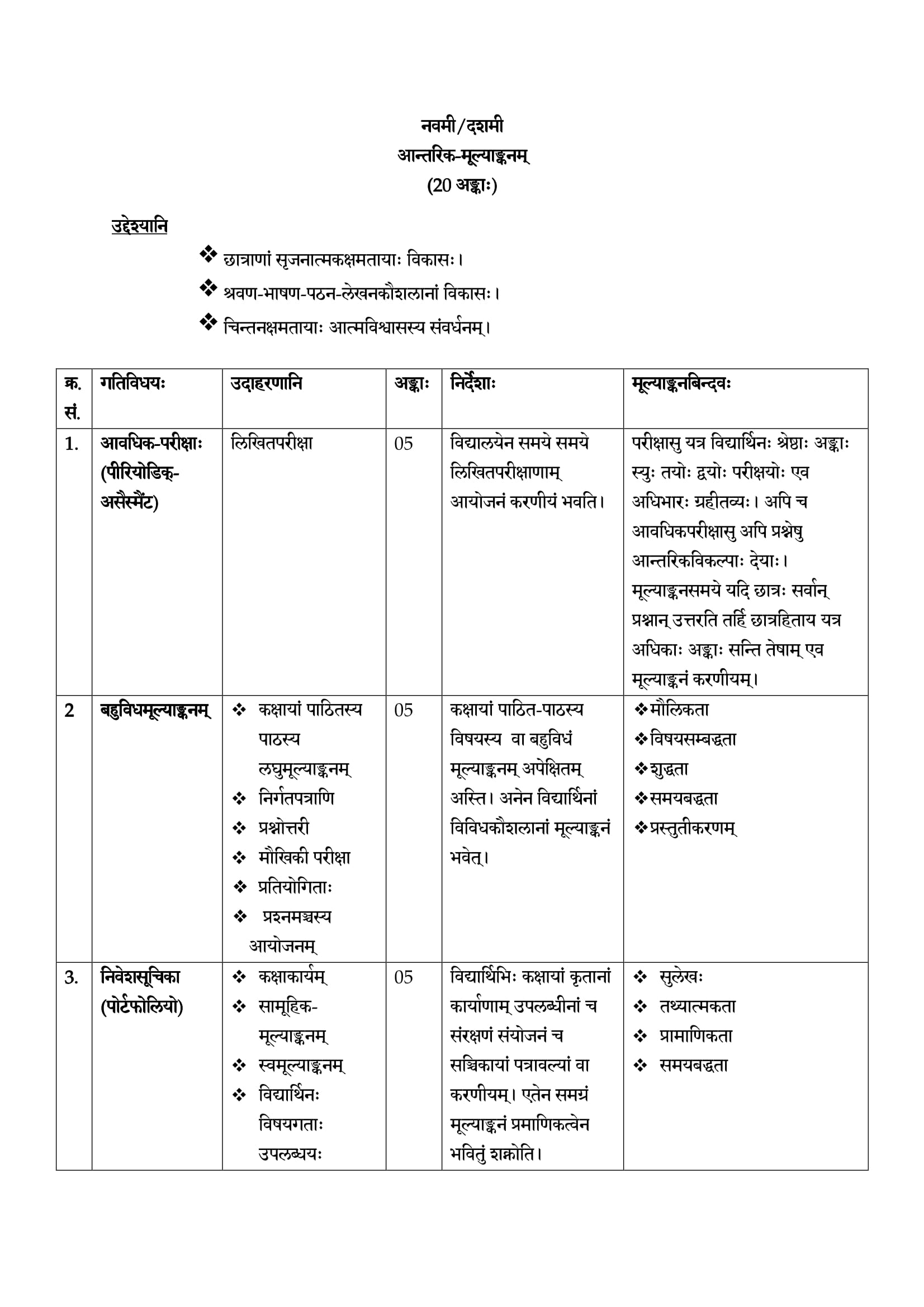 Sanskrit Sec 2020 21 class 9 10 21