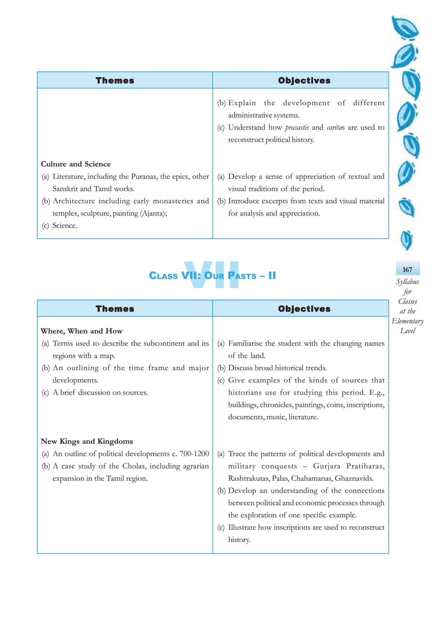 10Social scienceVI VIII 06