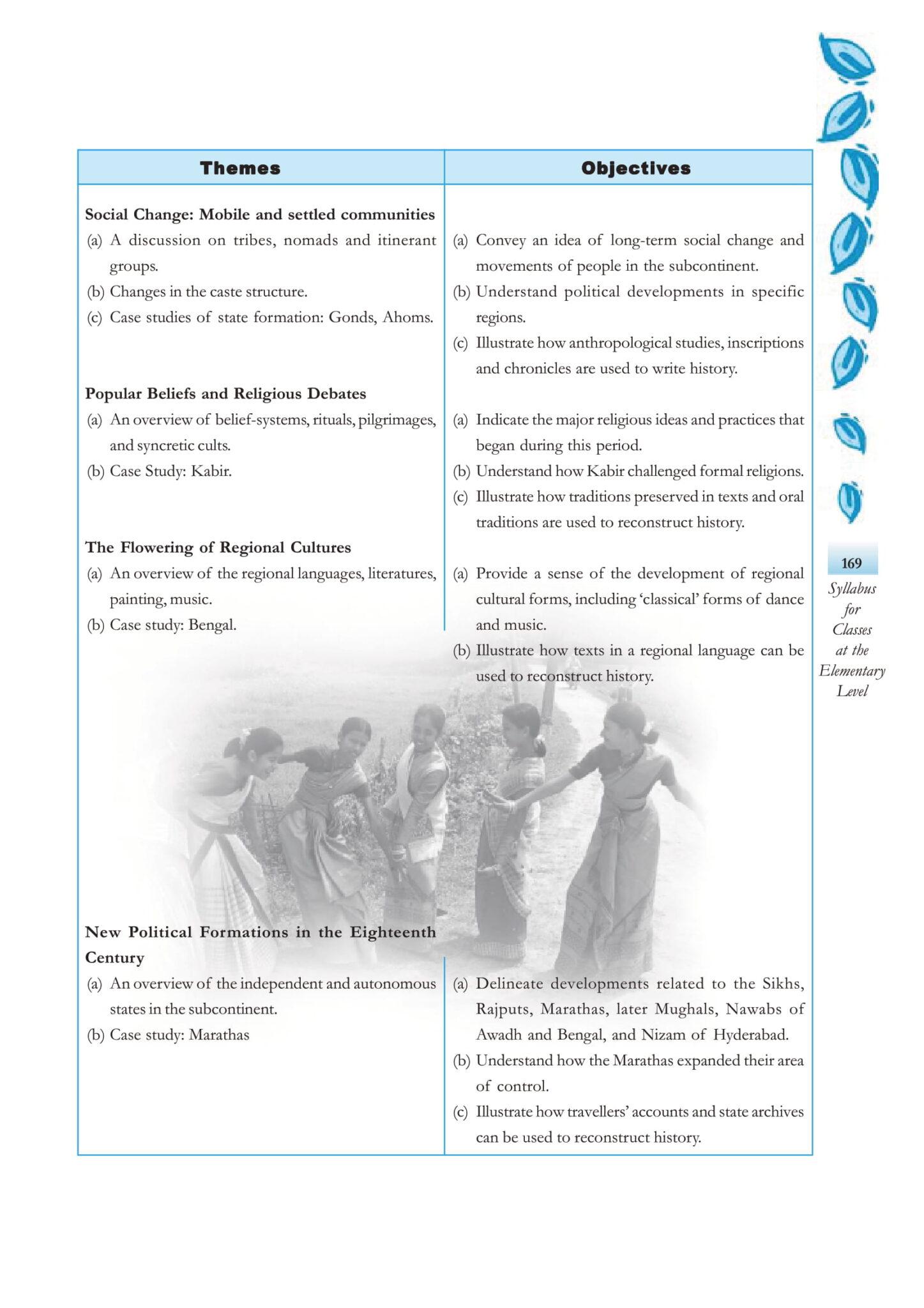 10Social scienceVI VIII 08
