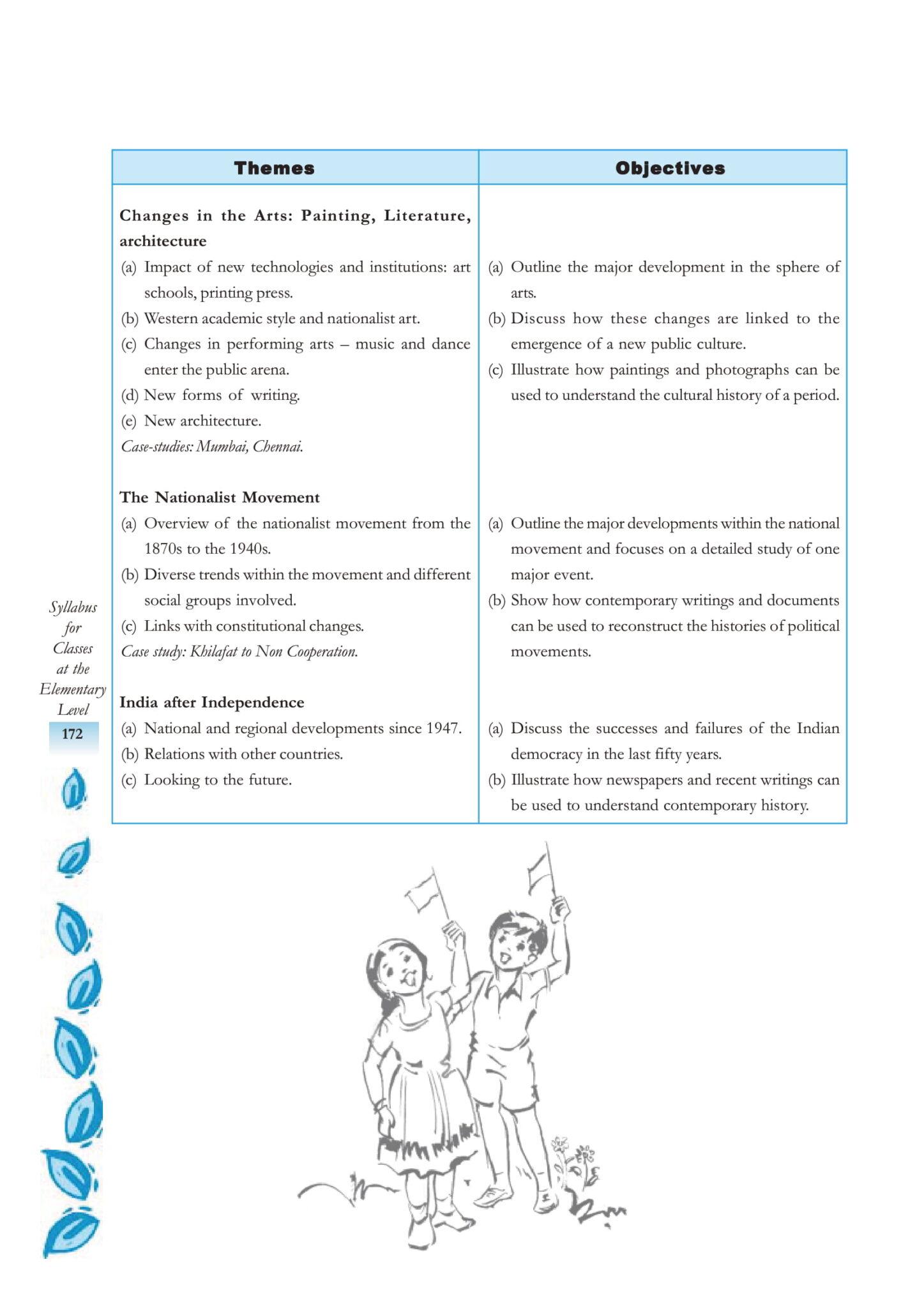 10Social scienceVI VIII 11