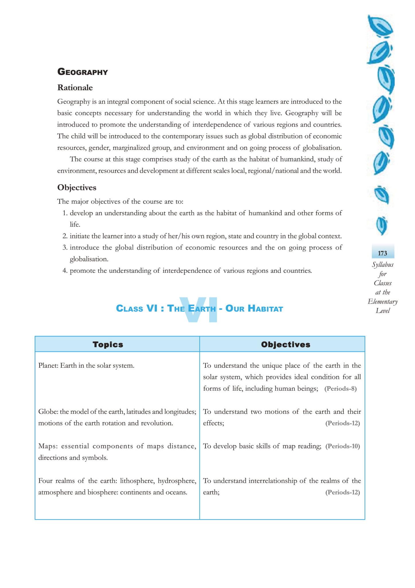 10Social scienceVI VIII 12