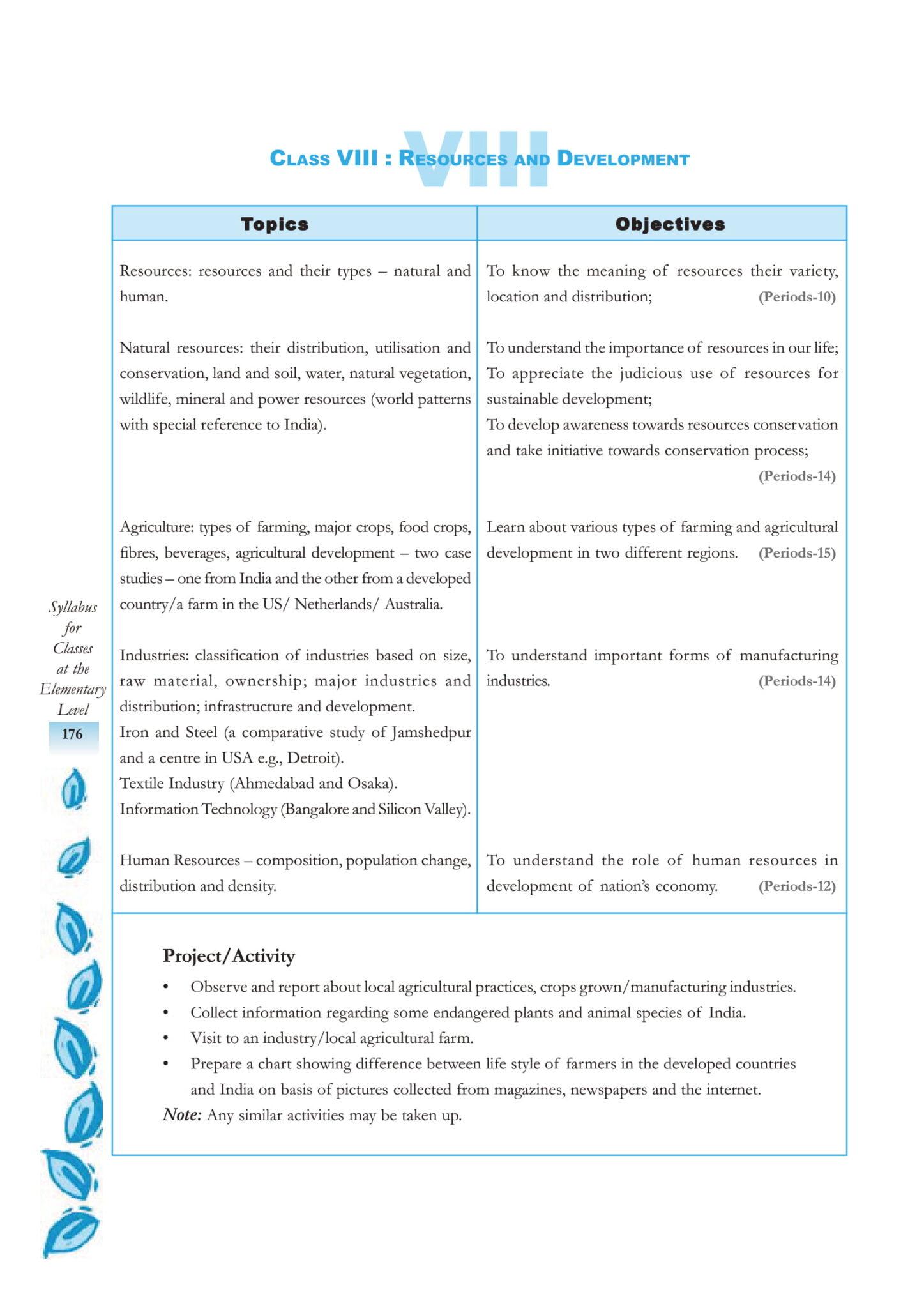 10Social scienceVI VIII 15