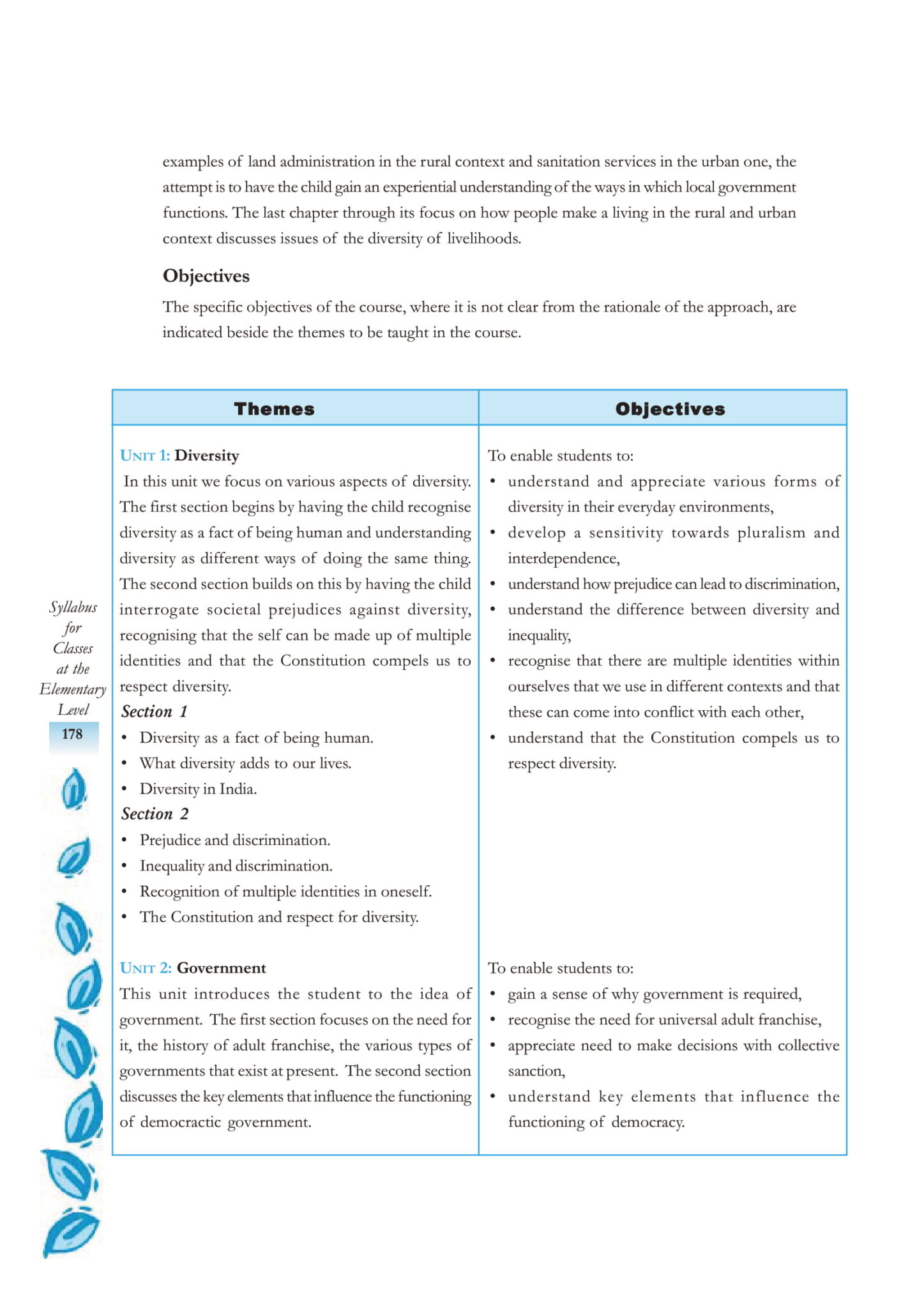 10Social scienceVI VIII 17