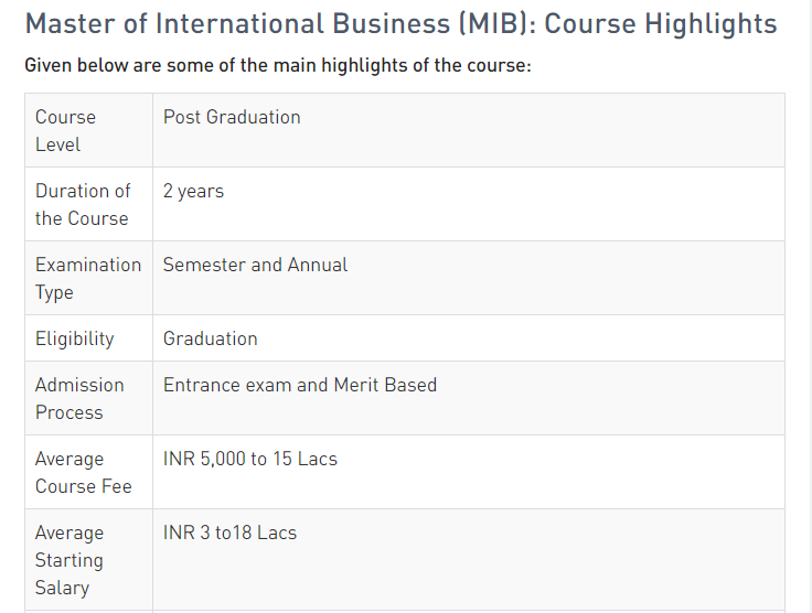 main highlights of master of international business