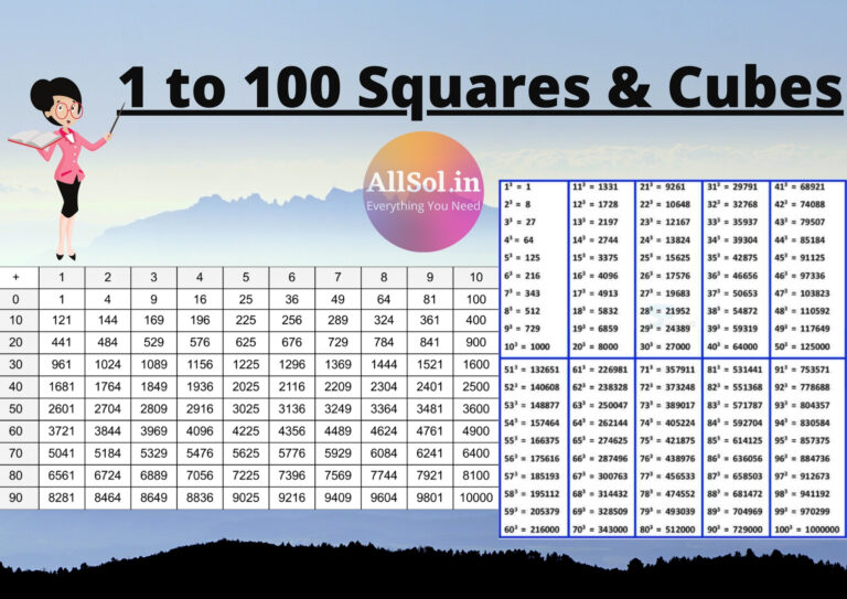 1 to 100 Squares and Cubes