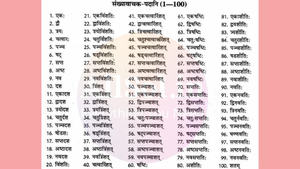 Sanskrit Counting 1-100