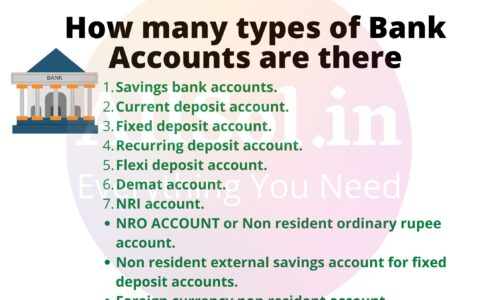 How many types of Bank Accounts are there 1