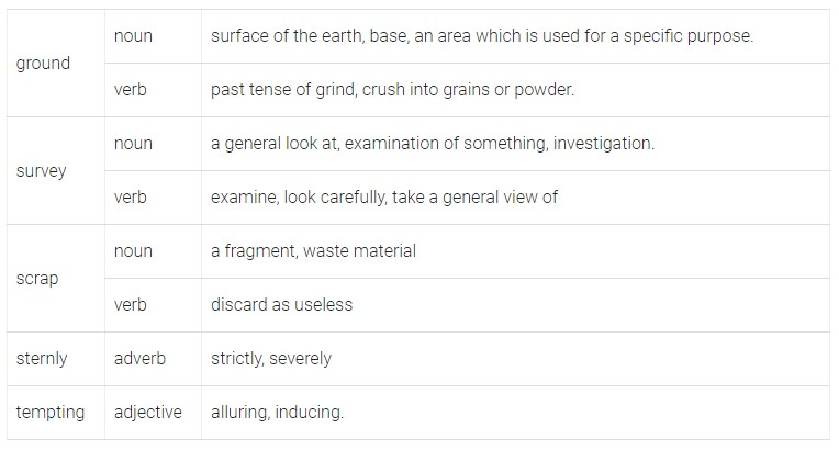 Look up the following words in the dictionary. They may have more than one meaning. List these meanings.