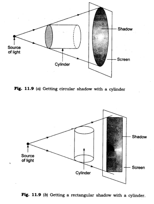 NCERT Solutions for Class 6 Science Chapter 11 Light, Shadows and Reflections Question Answer
